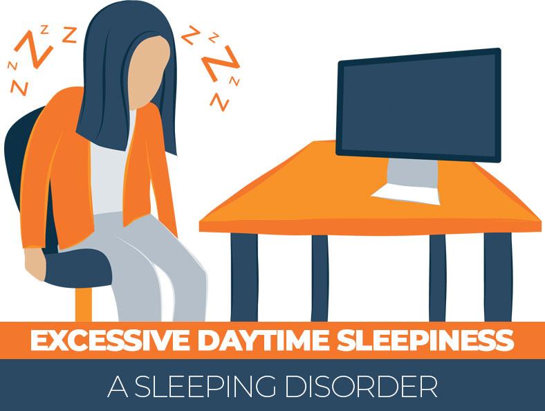Excessive Daytime Somnolence
