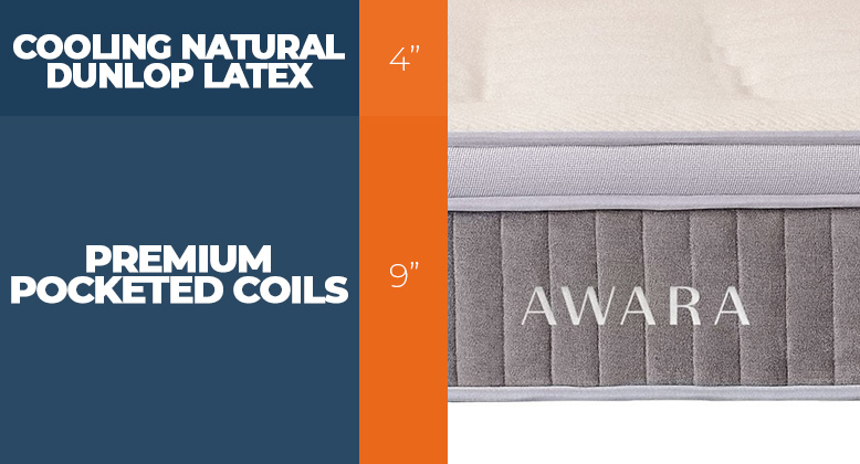 Layers of the Awara mattress