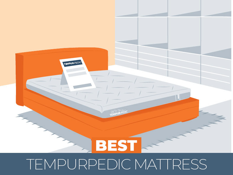 Highest Rated Tempurpedic Mattress Buying Guide