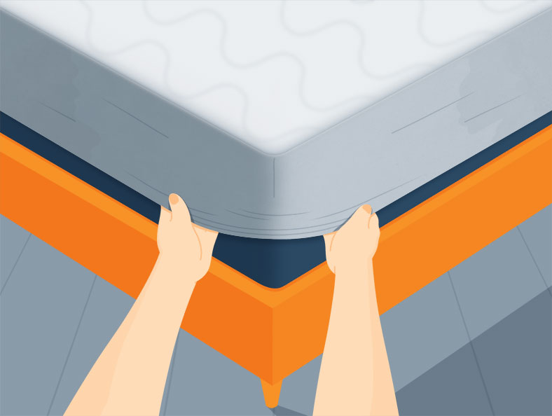 Illustration of a Fitted Sheets or Mattress Pad
