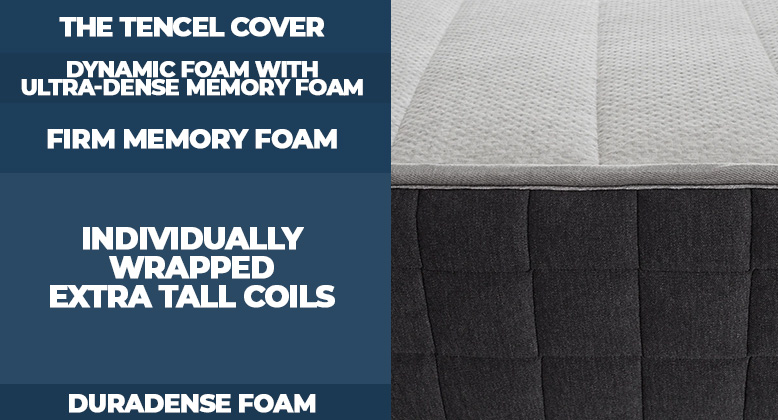 Layers of the Helix Plus Mattress