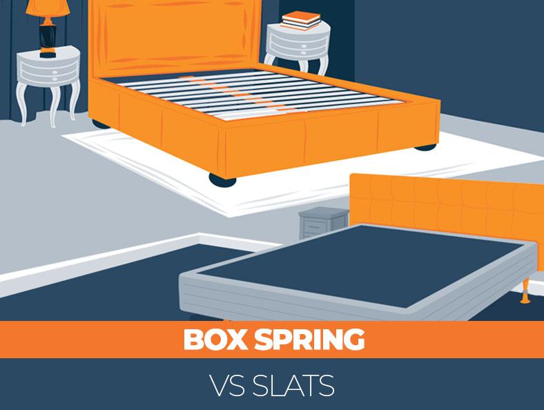 slats versus box spring