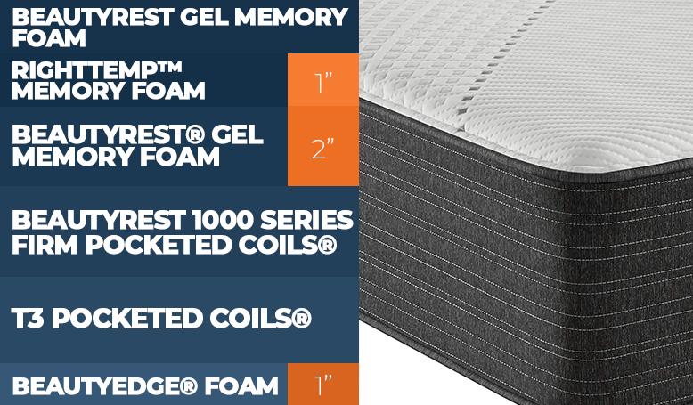 Beautyrest mattress hybrid layers