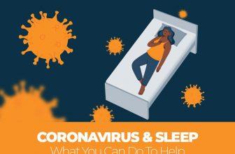 Coronavirus and Sleep What You Can Do to Help
