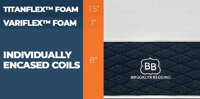 layers of brooklyn signature hybrid