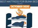The Highest Rated Mattresses for Bunk Beds – 2020 Review Guide